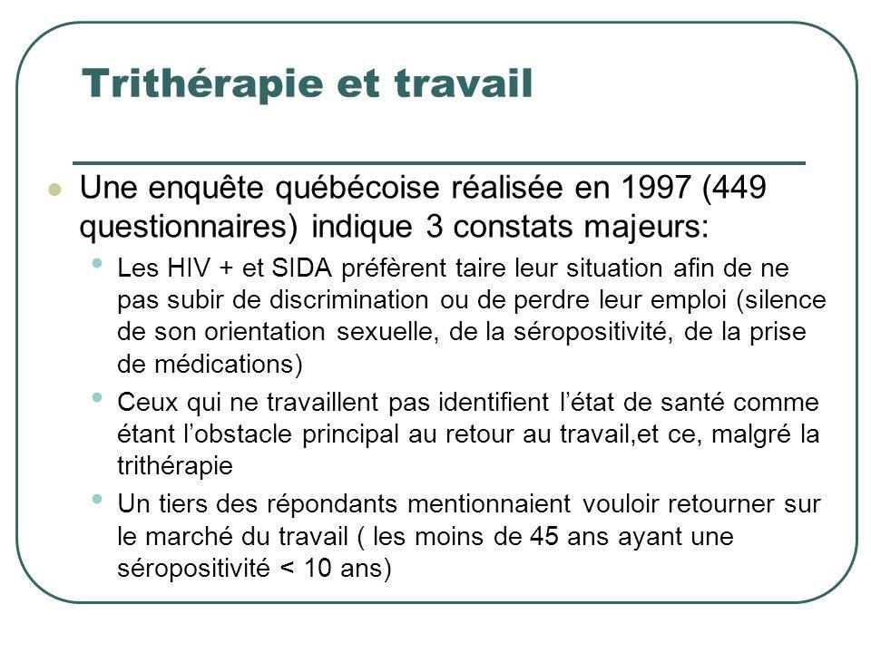Trithérapie et travail Une enquête québécoise réalisée en 1997 (449 questionnaires) indique 3 constats majeurs: Les HIV + et SIDA préfèrent taire leur