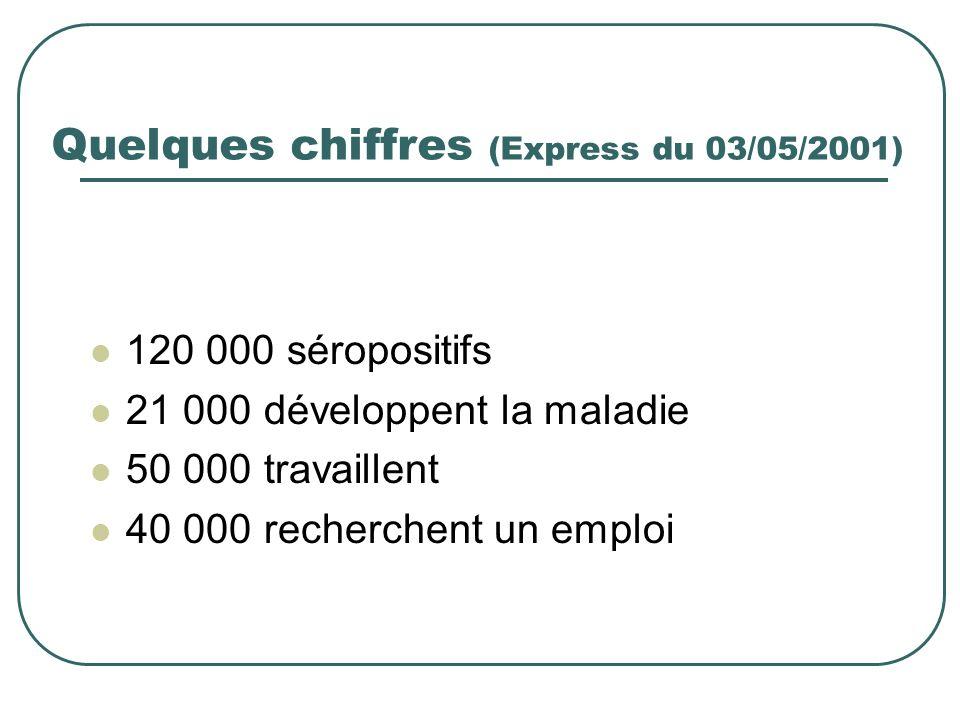 Quelques chiffres (Express du 03/05/2001) 120 000 séropositifs 21 000 développent la maladie 50 000 travaillent 40 000 recherchent un emploi
