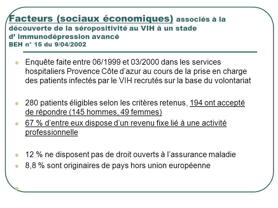 Facteurs (sociaux économiques) associés à la découverte de la séropositivité au VIH à un stade d immunodépression avancé BEH n° 15 du 9/04/2002 Enquêt