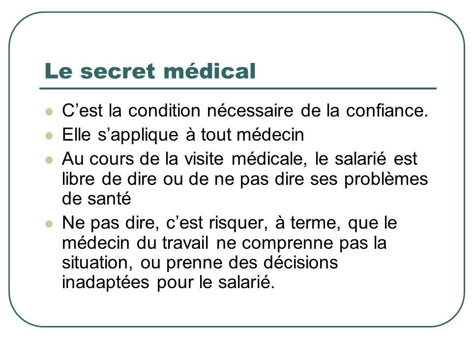Le secret médical Cest la condition nécessaire de la confiance. Elle sapplique à tout médecin Au cours de la visite médicale, le salarié est libre de