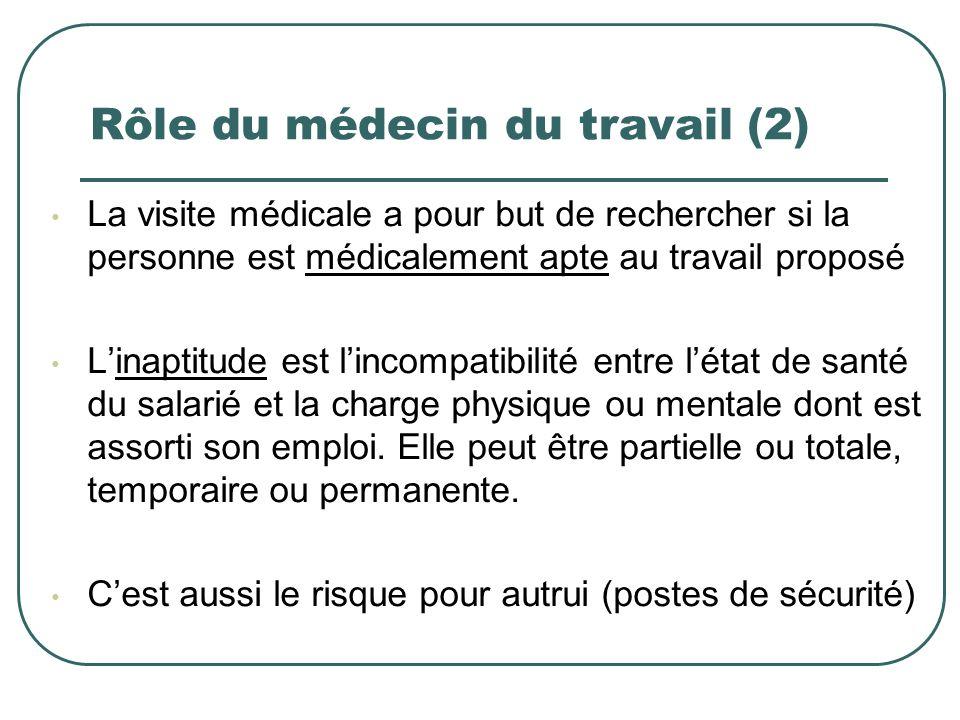 Rôle du médecin du travail (2) La visite médicale a pour but de rechercher si la personne est médicalement apte au travail proposé Linaptitude est lin
