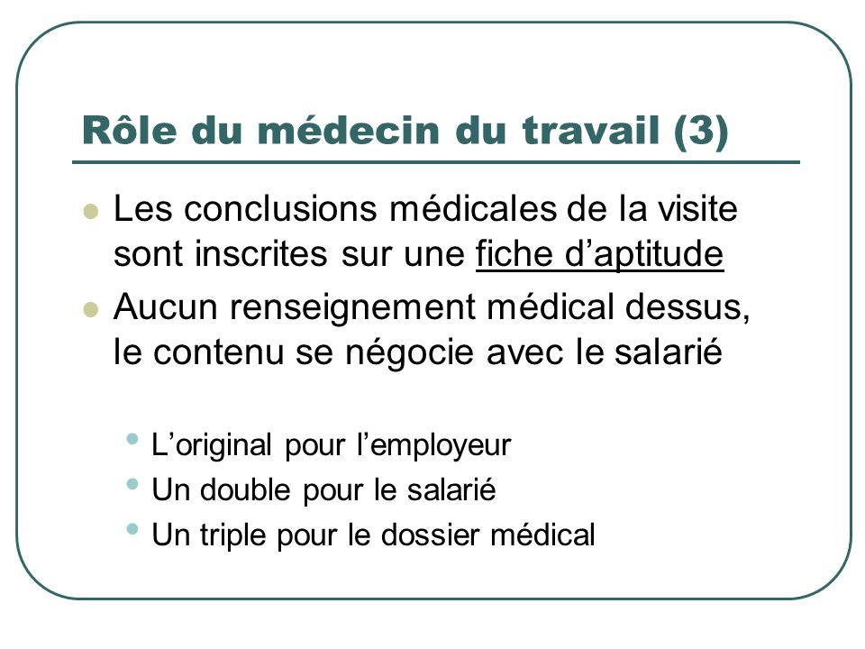Rôle du médecin du travail (3) Les conclusions médicales de la visite sont inscrites sur une fiche daptitude Aucun renseignement médical dessus, le co