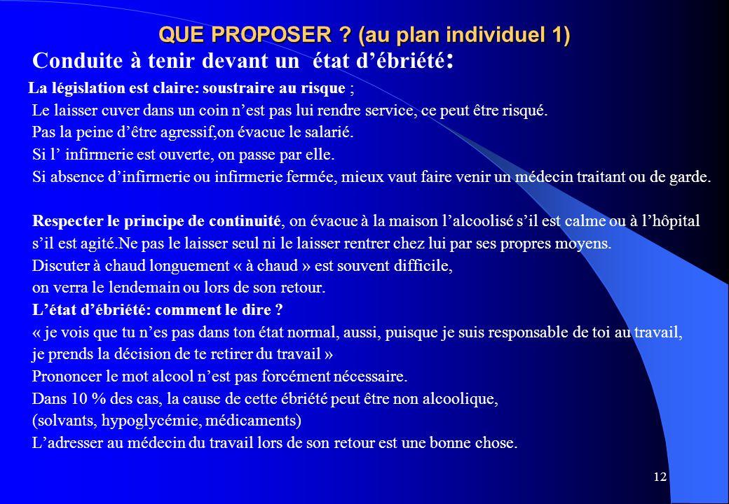 12 QUE PROPOSER ? (au plan individuel 1) Conduite à tenir devant un état débriété : La législation est claire: soustraire au risque ; Le laisser cuver