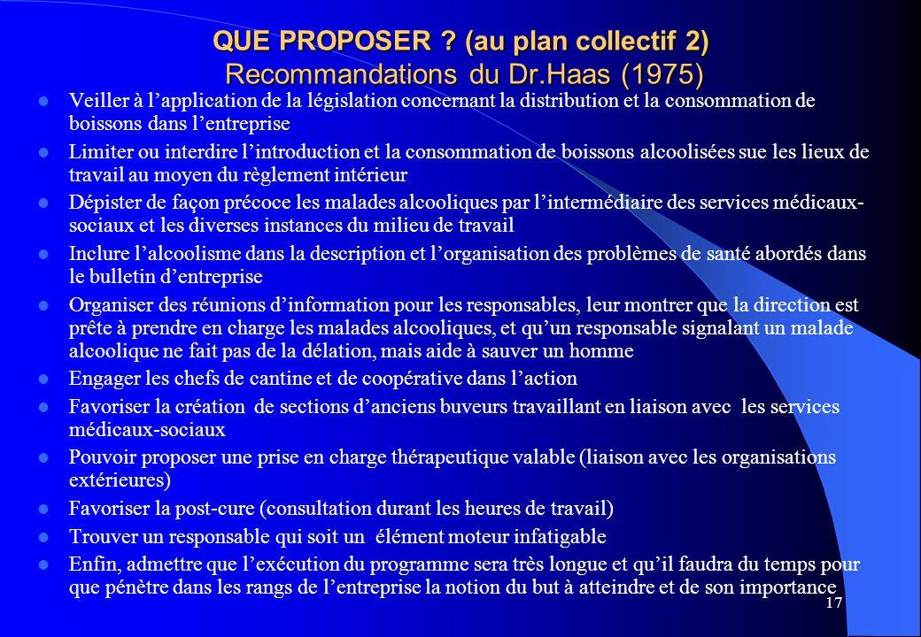 17 QUE PROPOSER ? (au plan collectif 2) Recommandations du Dr.Haas (1975) Veiller à lapplication de la législation concernant la distribution et la co
