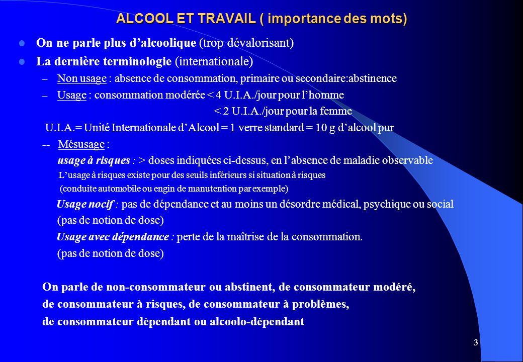 3 ALCOOL ET TRAVAIL ( importance des mots) On ne parle plus dalcoolique (trop dévalorisant) La dernière terminologie (internationale) – Non usage : ab