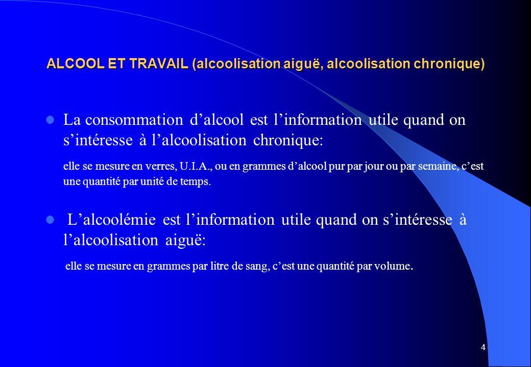 4 ALCOOL ET TRAVAIL (alcoolisation aiguë, alcoolisation chronique) La consommation dalcool est linformation utile quand on sintéresse à lalcoolisation