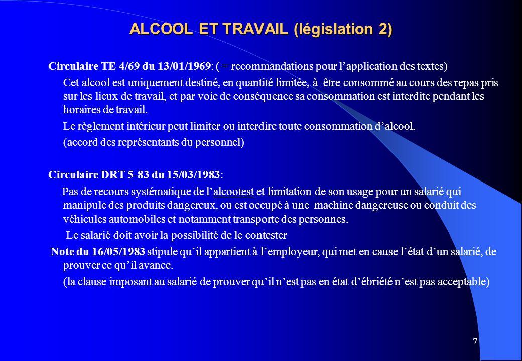 7 ALCOOL ET TRAVAIL (législation 2) Circulaire TE 4/69 du 13/01/1969: ( = recommandations pour lapplication des textes) Cet alcool est uniquement dest
