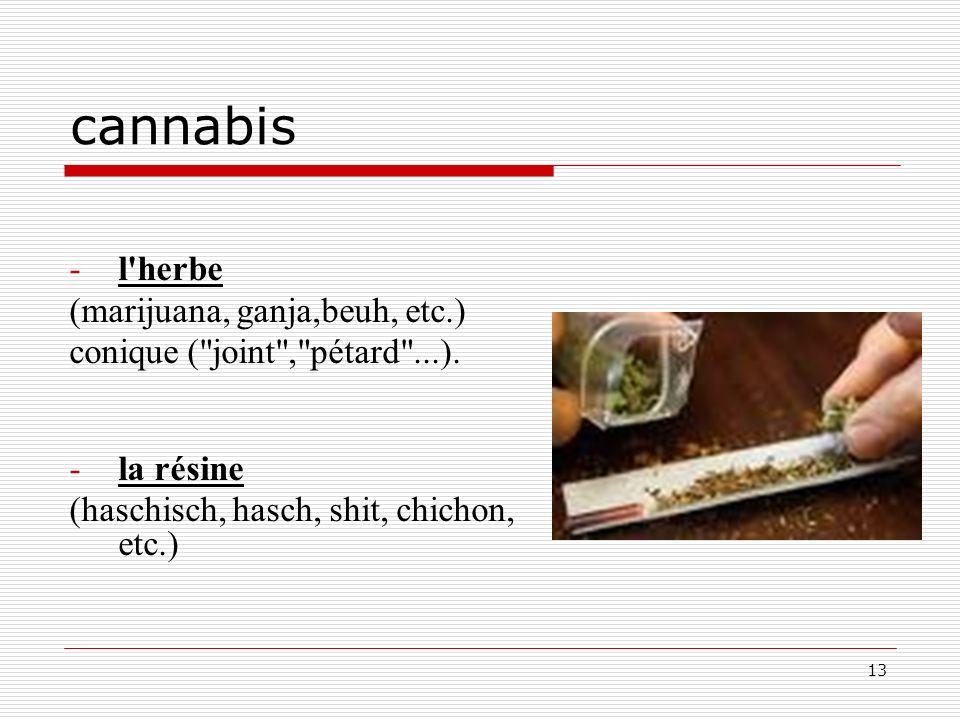 13 cannabis -l'herbe (marijuana, ganja,beuh, etc.) conique (