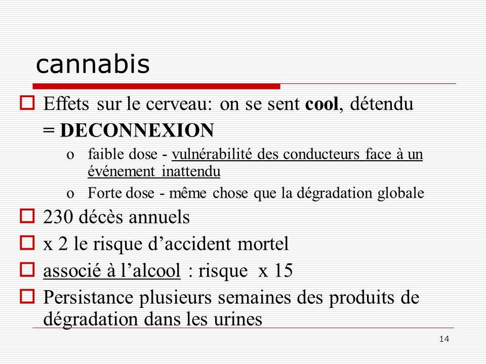14 cannabis Effets sur le cerveau: on se sent cool, détendu = DECONNEXION ofaible dose - vulnérabilité des conducteurs face à un événement inattendu o