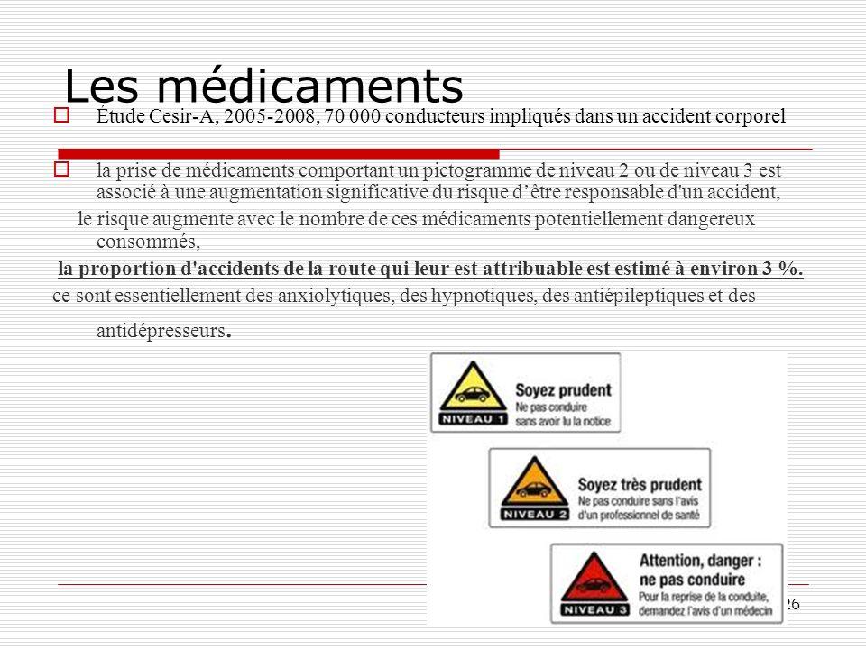 26 Les médicaments Étude Cesir-A, 2005-2008, 70 000 conducteurs impliqués dans un accident corporel la prise de médicaments comportant un pictogramme