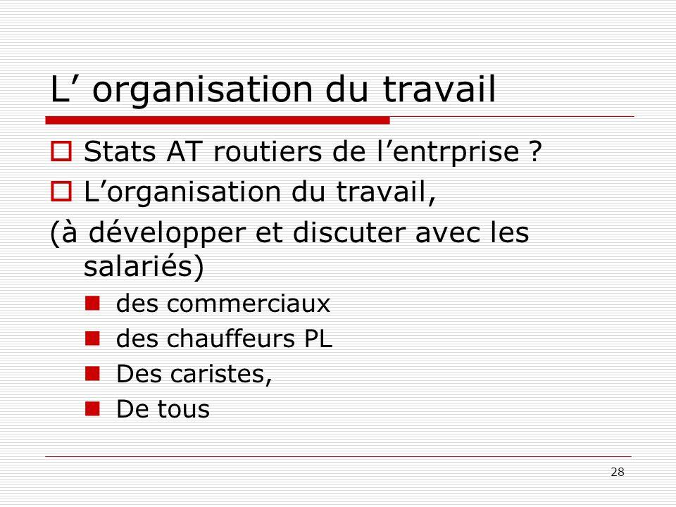 28 L organisation du travail Stats AT routiers de lentrprise ? Lorganisation du travail, (à développer et discuter avec les salariés) des commerciaux