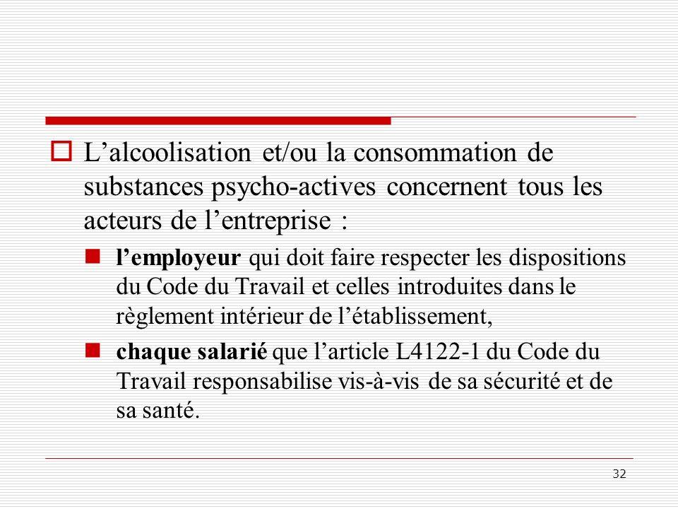 32 Lalcoolisation et/ou la consommation de substances psycho-actives concernent tous les acteurs de lentreprise : lemployeur qui doit faire respecter
