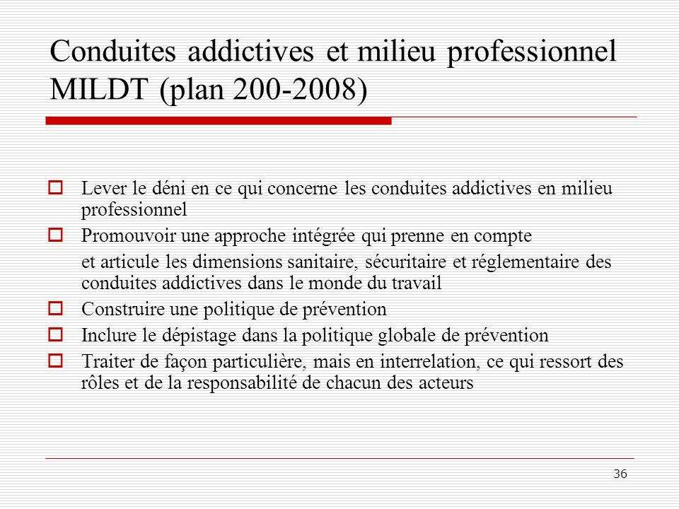 36 Conduites addictives et milieu professionnel MILDT (plan 200-2008) Lever le déni en ce qui concerne les conduites addictives en milieu professionne