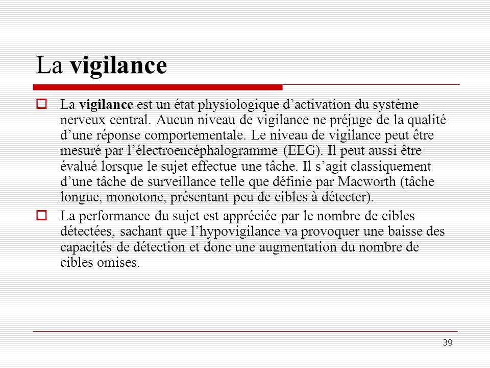 39 La vigilance La vigilance est un état physiologique dactivation du système nerveux central. Aucun niveau de vigilance ne préjuge de la qualité dune