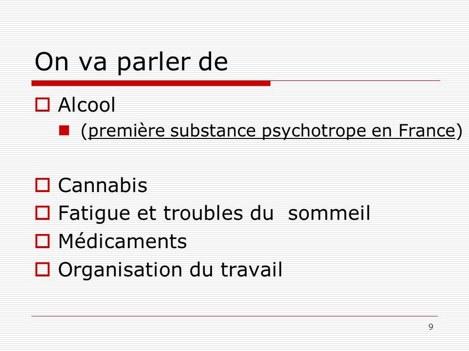 9 On va parler de Alcool (première substance psychotrope en France) Cannabis Fatigue et troubles du sommeil Médicaments Organisation du travail