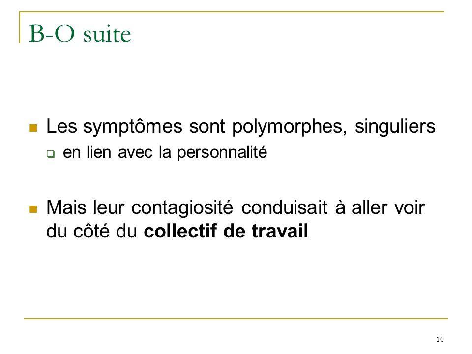 10 B-O suite Les symptômes sont polymorphes, singuliers en lien avec la personnalité Mais leur contagiosité conduisait à aller voir du côté du collect