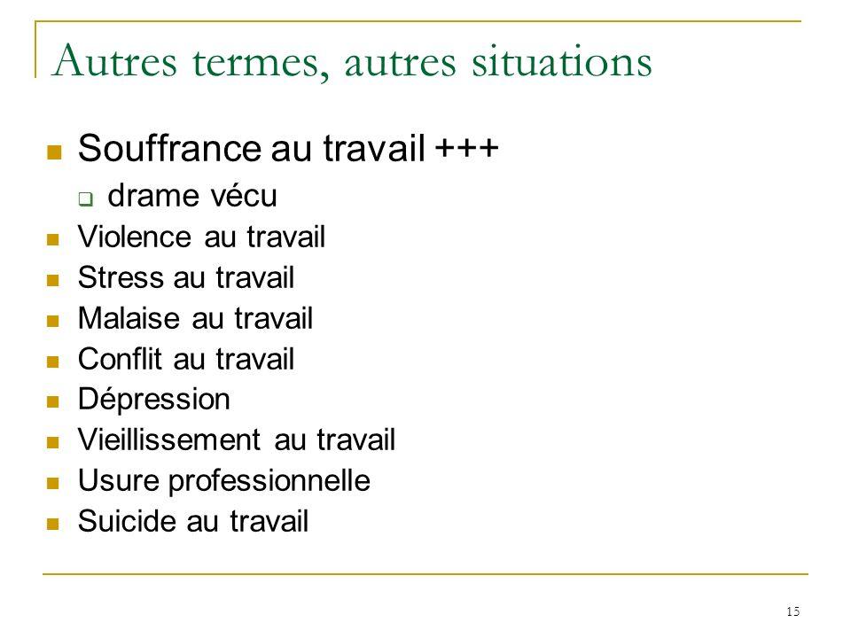 15 Autres termes, autres situations Souffrance au travail +++ drame vécu Violence au travail Stress au travail Malaise au travail Conflit au travail D