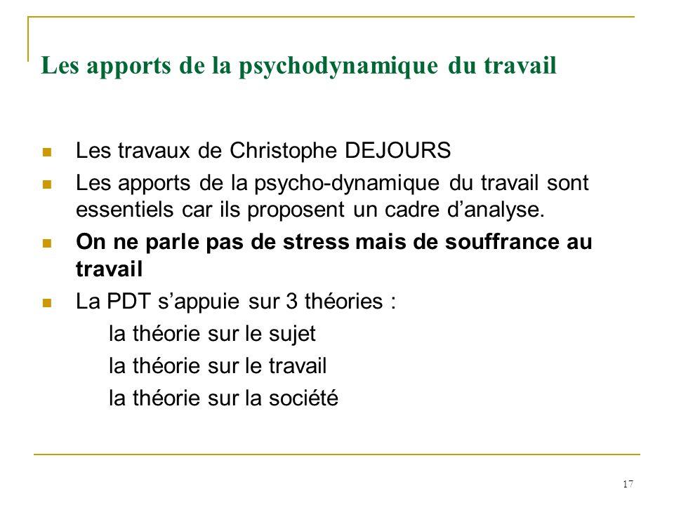 17 Les apports de la psychodynamique du travail Les travaux de Christophe DEJOURS Les apports de la psycho-dynamique du travail sont essentiels car il