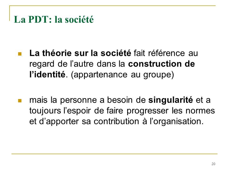 20 La PDT: la société La théorie sur la société fait référence au regard de lautre dans la construction de lidentité. (appartenance au groupe) mais la