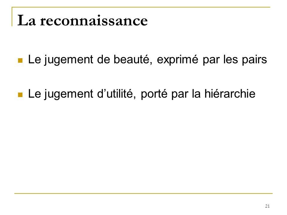 21 La reconnaissance Le jugement de beauté, exprimé par les pairs Le jugement dutilité, porté par la hiérarchie