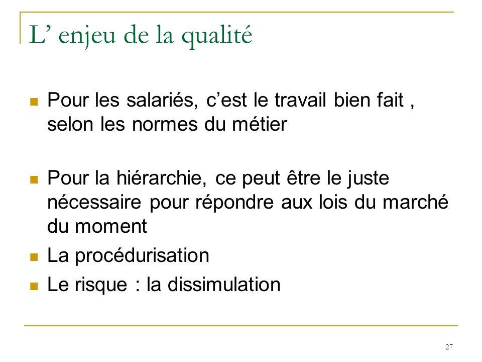 27 L enjeu de la qualité Pour les salariés, cest le travail bien fait, selon les normes du métier Pour la hiérarchie, ce peut être le juste nécessaire