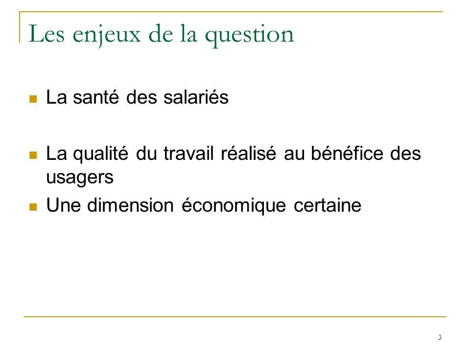 3 Les enjeux de la question La santé des salariés La qualité du travail réalisé au bénéfice des usagers Une dimension économique certaine