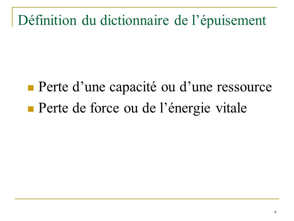 4 Définition du dictionnaire de lépuisement Perte dune capacité ou dune ressource Perte de force ou de lénergie vitale