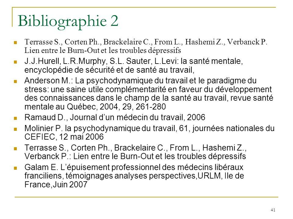 41 Bibliographie 2 Terrasse S., Corten Ph., Brackelaire C., From L., Hashemi Z., Verbanck P. Lien entre le Burn-Out et les troubles dépressifs J.J.Hur