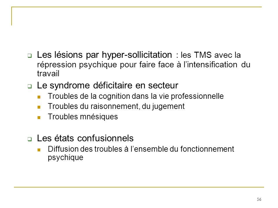 56 Les lésions par hyper-sollicitation : les TMS avec la répression psychique pour faire face à lintensification du travail Le syndrome déficitaire en
