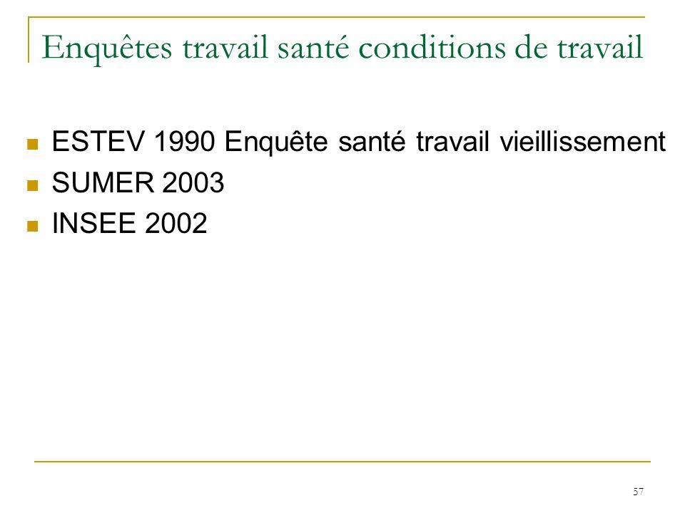 57 Enquêtes travail santé conditions de travail ESTEV 1990 Enquête santé travail vieillissement SUMER 2003 INSEE 2002