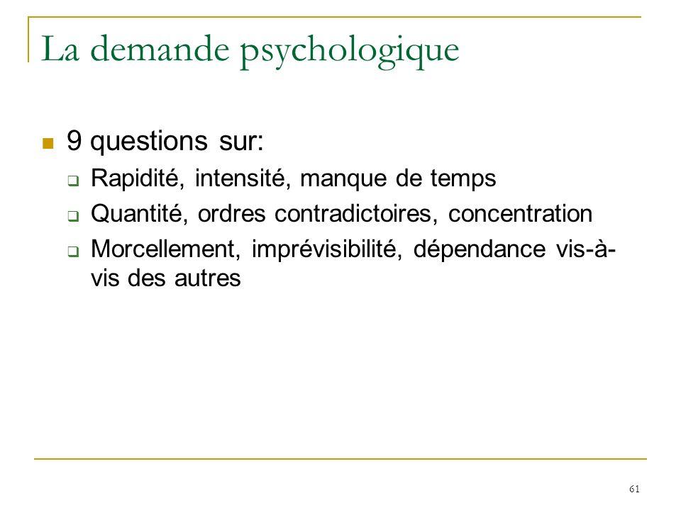 61 La demande psychologique 9 questions sur: Rapidité, intensité, manque de temps Quantité, ordres contradictoires, concentration Morcellement, imprév