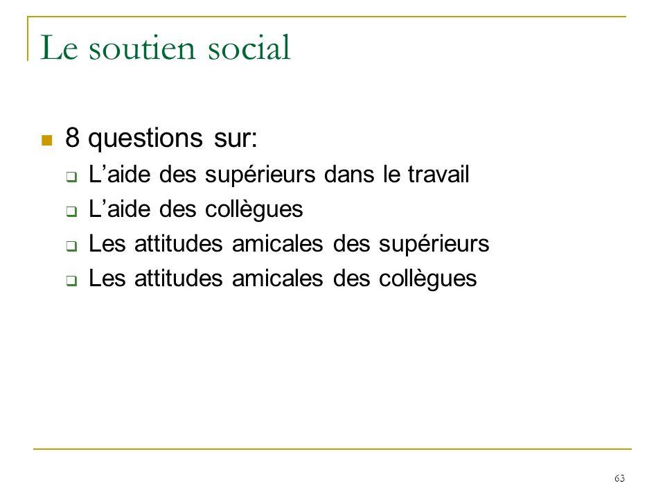 63 Le soutien social 8 questions sur: Laide des supérieurs dans le travail Laide des collègues Les attitudes amicales des supérieurs Les attitudes ami