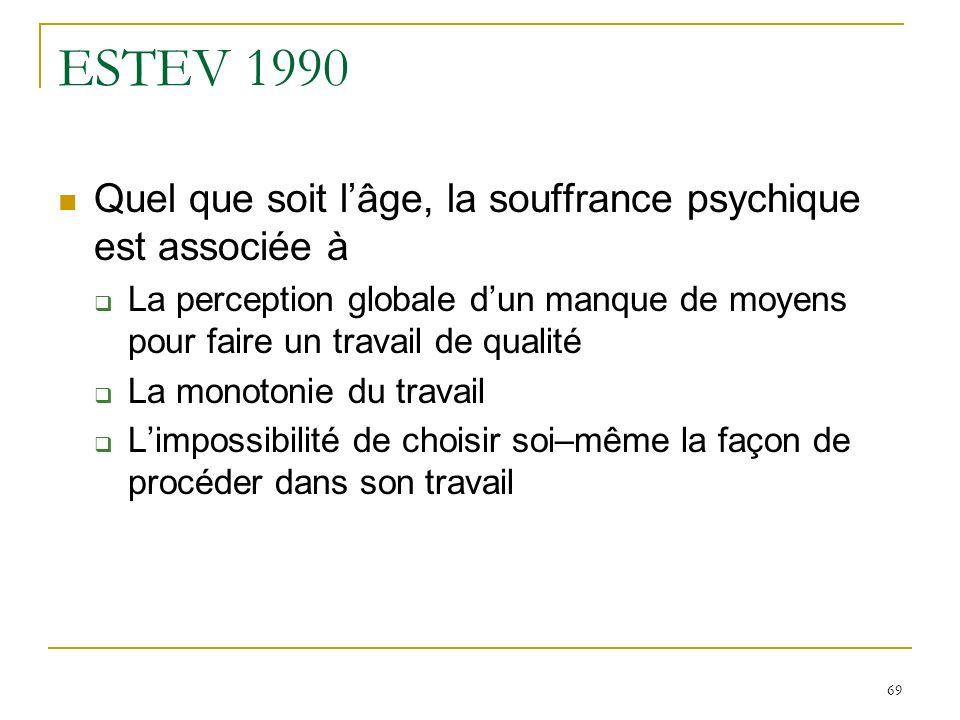 69 ESTEV 1990 Quel que soit lâge, la souffrance psychique est associée à La perception globale dun manque de moyens pour faire un travail de qualité L