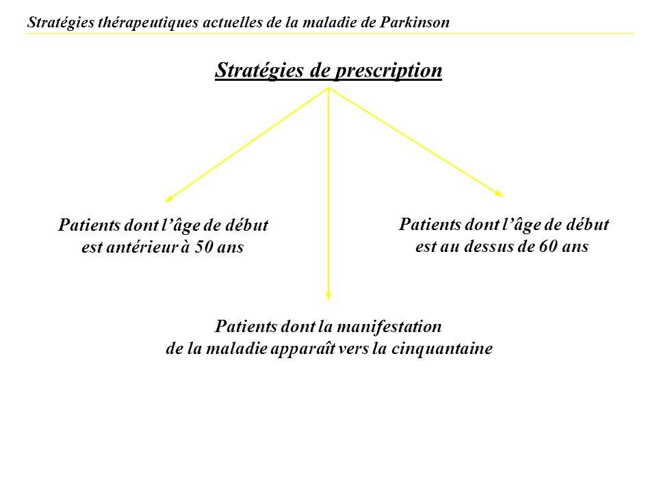 Stratégies thérapeutiques actuelles de la maladie de Parkinson Stratégies de prescription Patients dont lâge de début est antérieur à 50 ans Patients