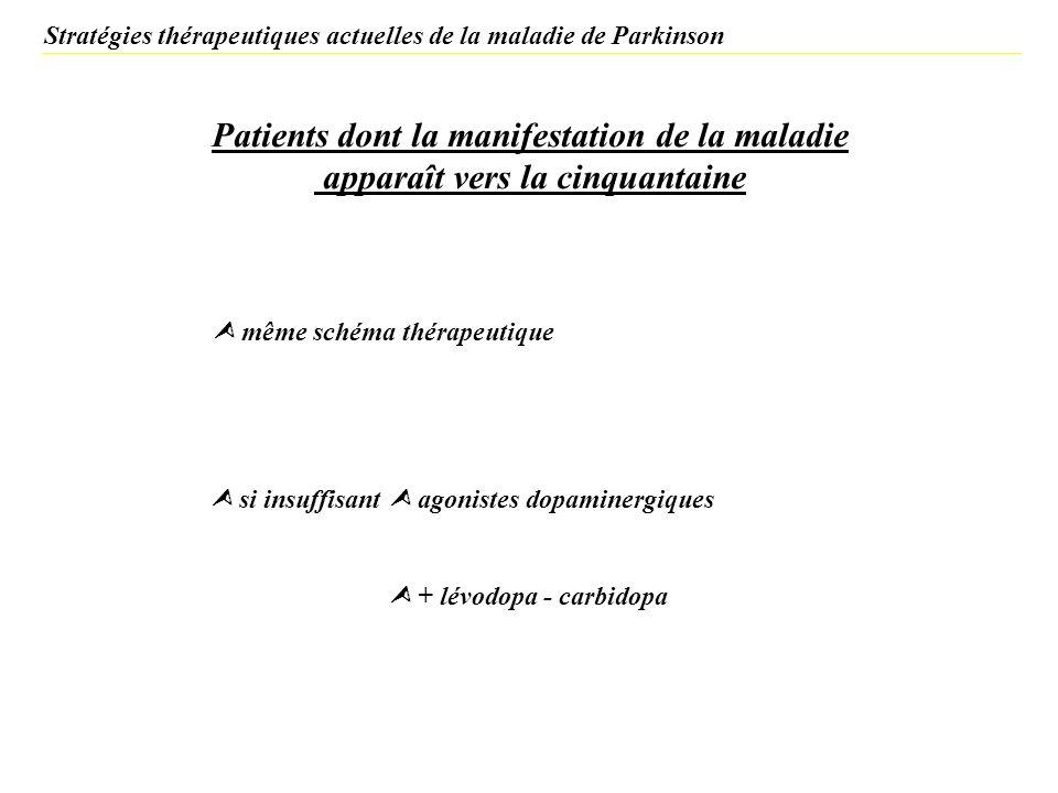 Stratégies thérapeutiques actuelles de la maladie de Parkinson Patients dont la manifestation de la maladie apparaît vers la cinquantaine même schéma