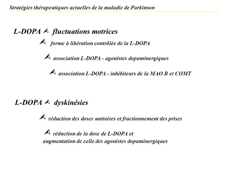 Stratégies thérapeutiques actuelles de la maladie de Parkinson L-DOPA fluctuations motrices forme à libération contrôlée de la L-DOPA association L-DO