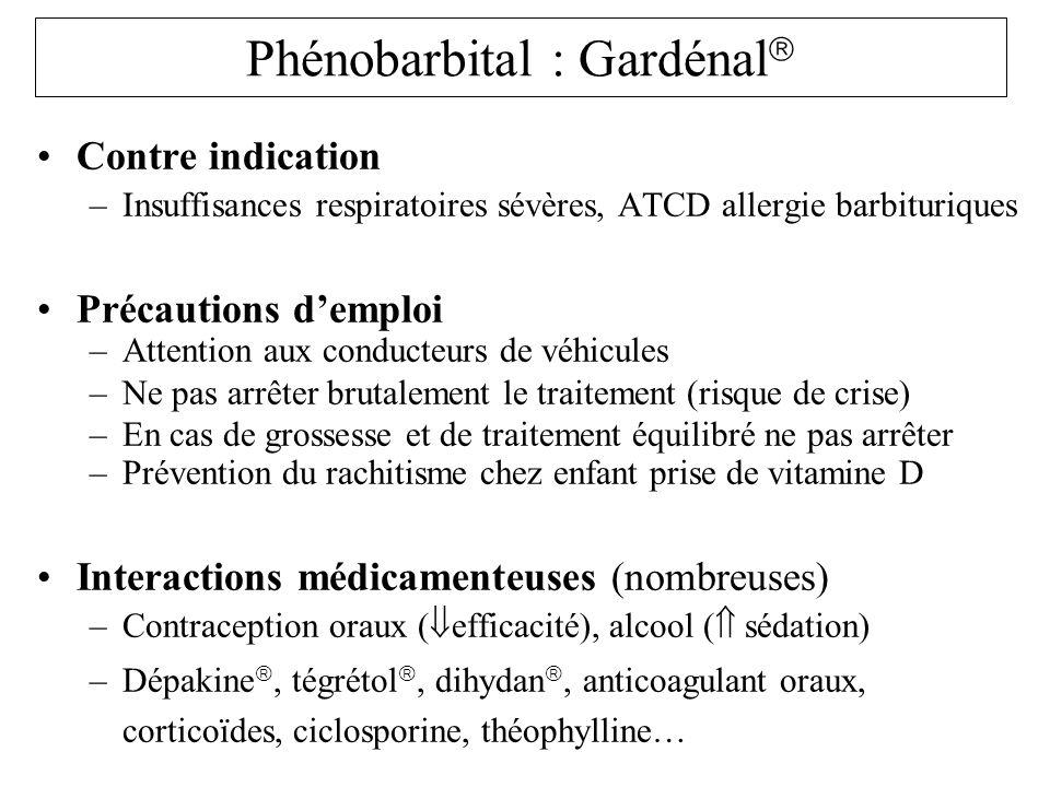 Phénobarbital : Gardénal Contre indication –Insuffisances respiratoires sévères, ATCD allergie barbituriques Précautions demploi –Attention aux conduc