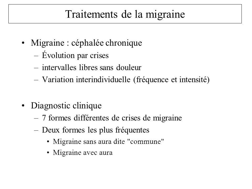 Migraine : céphalée chronique –Évolution par crises –intervalles libres sans douleur –Variation interindividuelle (fréquence et intensité) Diagnostic