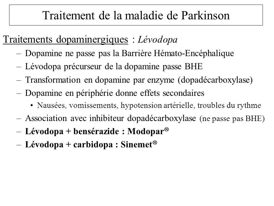 Stratégies thérapeutiques actuelles de la maladie de Parkinson L-DOPA fluctuations motrices forme à libération contrôlée de la L-DOPA association L-DOPA - agonistes dopaminergiques association L-DOPA - inhibiteurs de la MAO B et COMT L-DOPA dyskinésies réduction des doses unitaires et fractionnement des prises réduction de la dose de L-DOPA et augmentation de celle des agonistes dopaminergiques