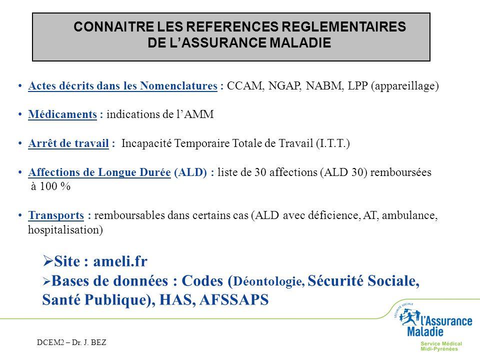 CONNAITRE LES REFERENCES REGLEMENTAIRES DE LASSURANCE MALADIE Actes décrits dans les Nomenclatures : CCAM, NGAP, NABM, LPP (appareillage) Médicaments