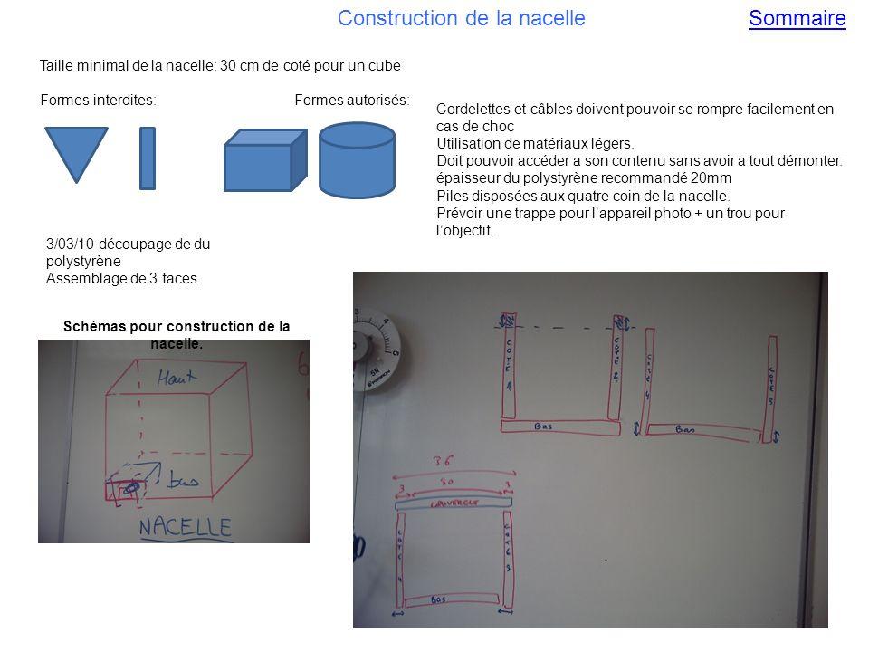 Construction de la nacelle Taille minimal de la nacelle: 30 cm de coté pour un cube Formes interdites: Formes autorisés: Cordelettes et câbles doivent
