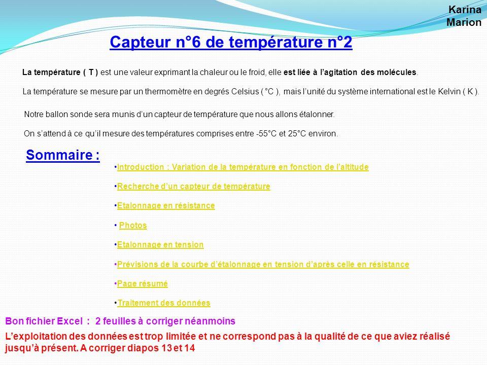 Capteur n°06 de température n°2, situé à lintérieur de la nacelle Marion et Karina La température minimale mesurable daprès cette équation est -50°C.