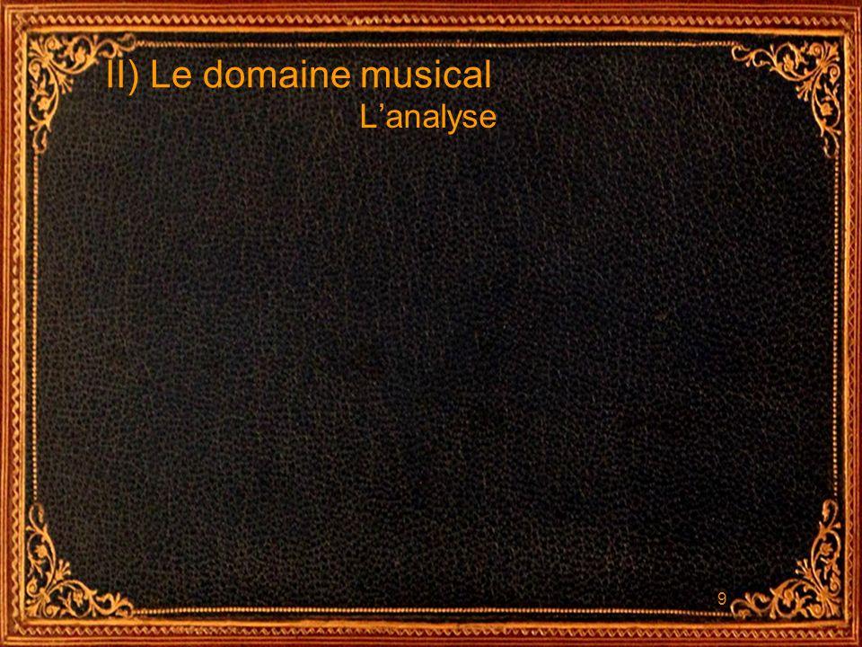 10 III) Le symbolisme Le glockenspiel