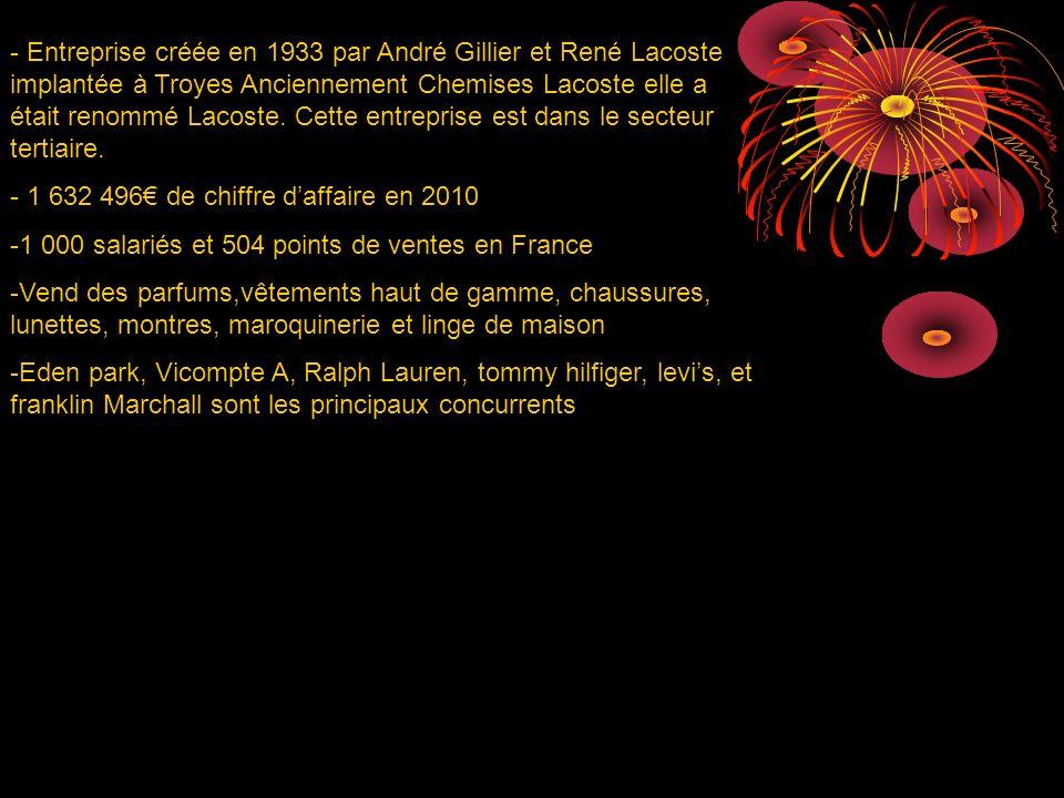- Entreprise créée en 1933 par André Gillier et René Lacoste implantée à Troyes Anciennement Chemises Lacoste elle a était renommé Lacoste. Cette entr