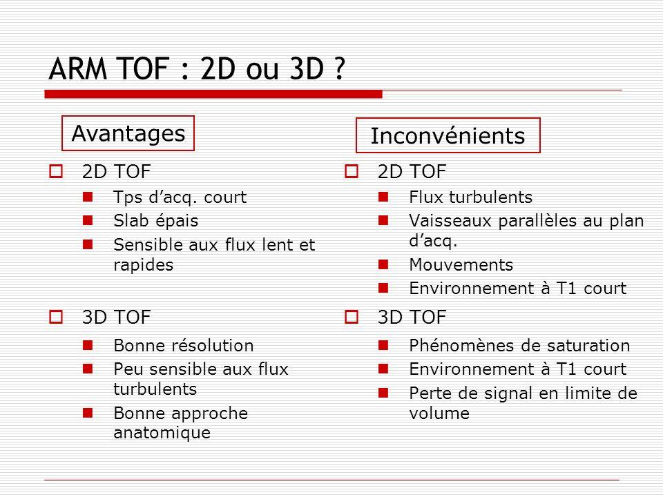ARM TOF : 2D ou 3D ? 2D TOF Tps dacq. court Slab épais Sensible aux flux lent et rapides 3D TOF Bonne résolution Peu sensible aux flux turbulents Bonn