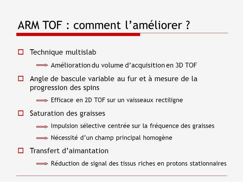 ARM TOF : comment laméliorer ? Technique multislab Amélioration du volume dacquisition en 3D TOF Angle de bascule variable au fur et à mesure de la pr