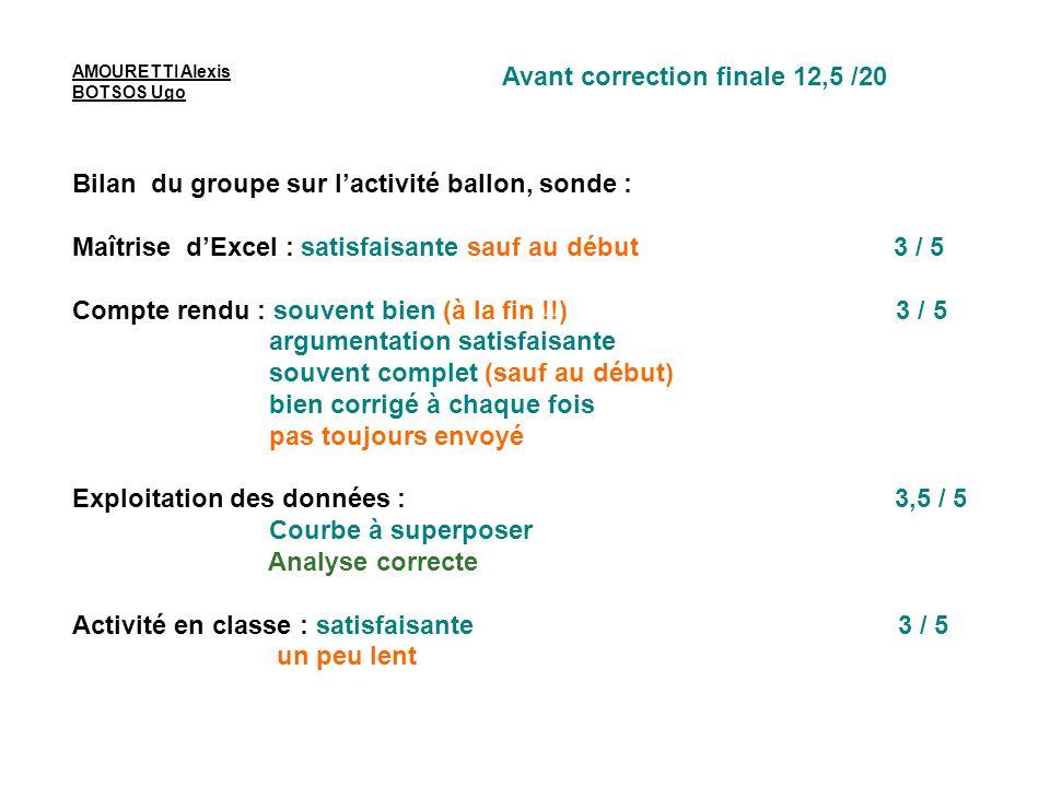 Bilan du groupe sur lactivité ballon, sonde : Maîtrise dExcel : satisfaisante sauf au début 3 / 5 Compte rendu : souvent bien (à la fin !!) 3 / 5 argu