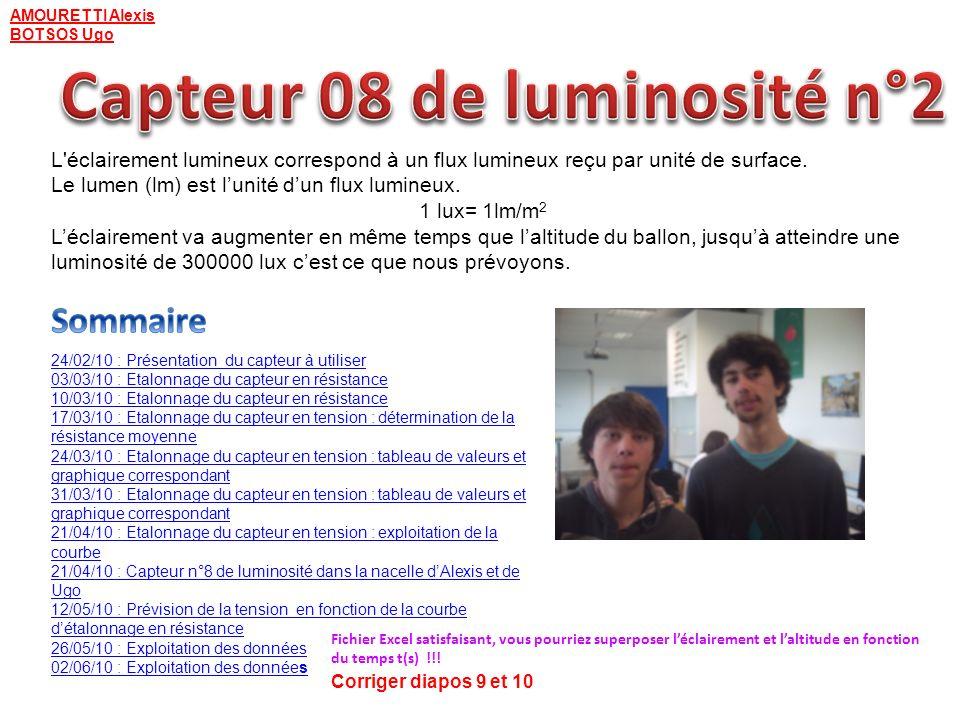 AMOURETTI Alexis BOTSOS Ugo 24/02/10 : Présentation du capteur à utiliser 03/03/10 : Etalonnage du capteur en résistance 10/03/10 : Etalonnage du capt