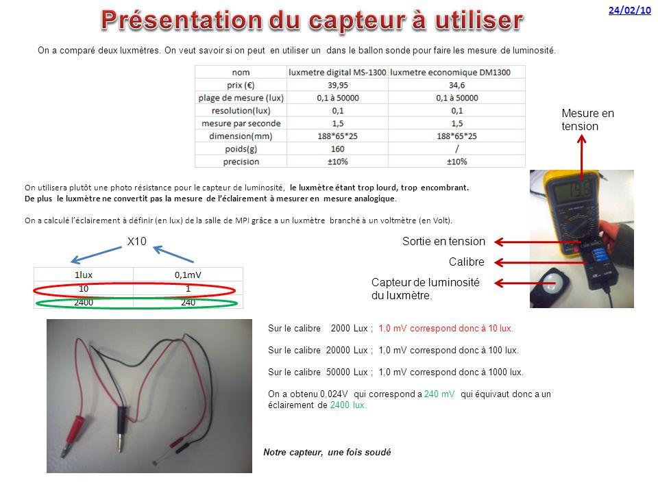 On utilisera plutôt une photo résistance pour le capteur de luminosité, le luxmètre étant trop lourd, trop encombrant. De plus le luxmètre ne converti