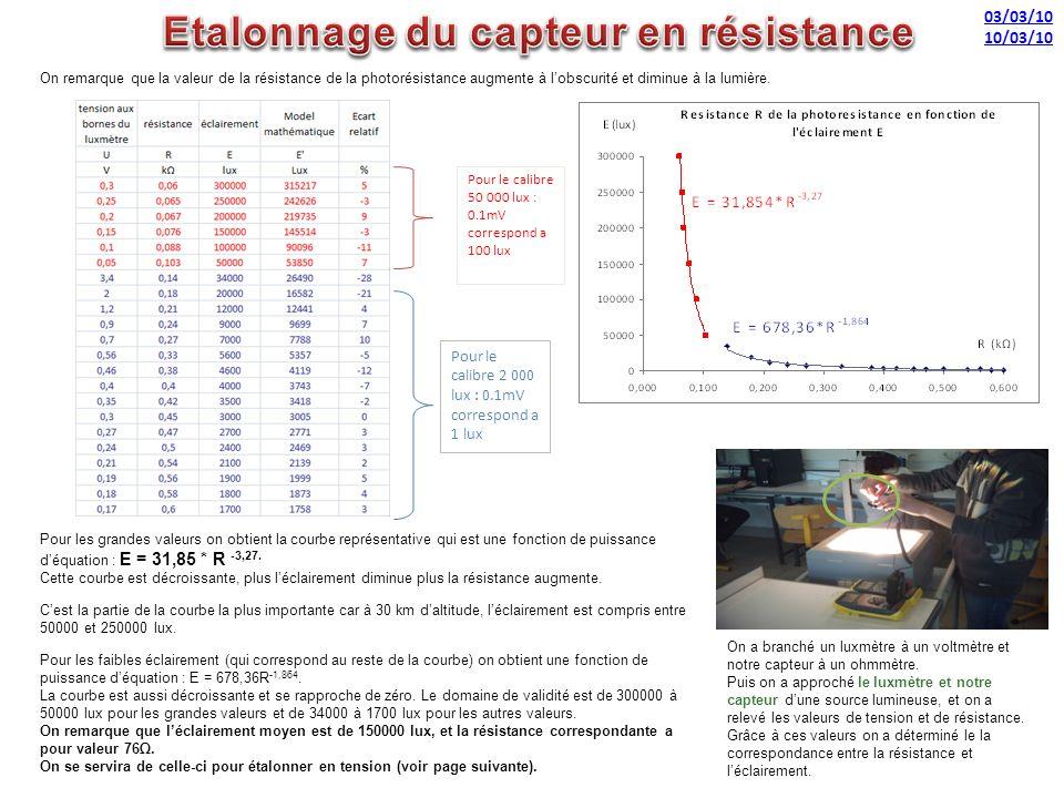 On remarque que la valeur de la résistance de la photorésistance augmente à lobscurité et diminue à la lumière. Pour les grandes valeurs on obtient la